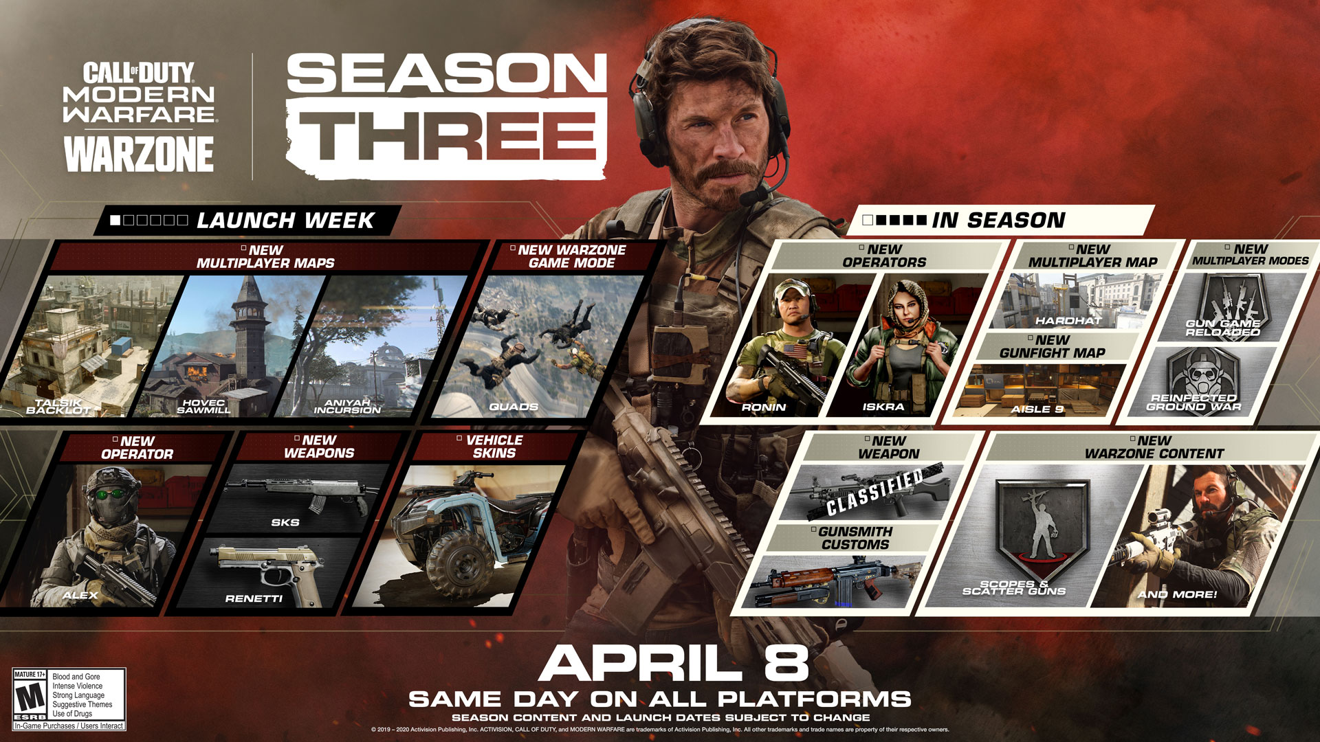 A Hero Returns in Call of Duty®: Modern Warfare® Season Three - Image 8