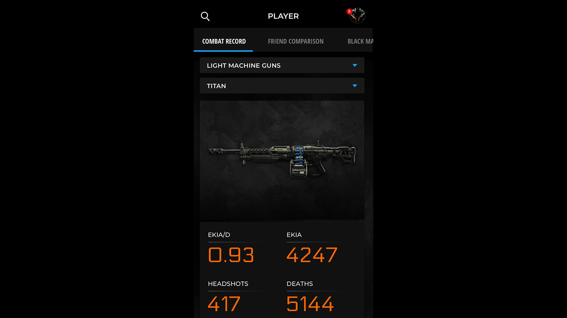 Gain Combat Record Control with Today's Call of Duty