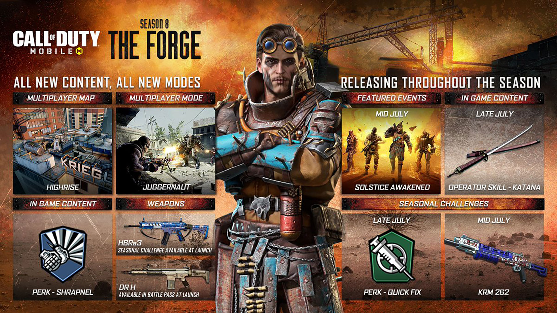 Call Of Duty Mobile Opens The Forge New Season Is Live Now