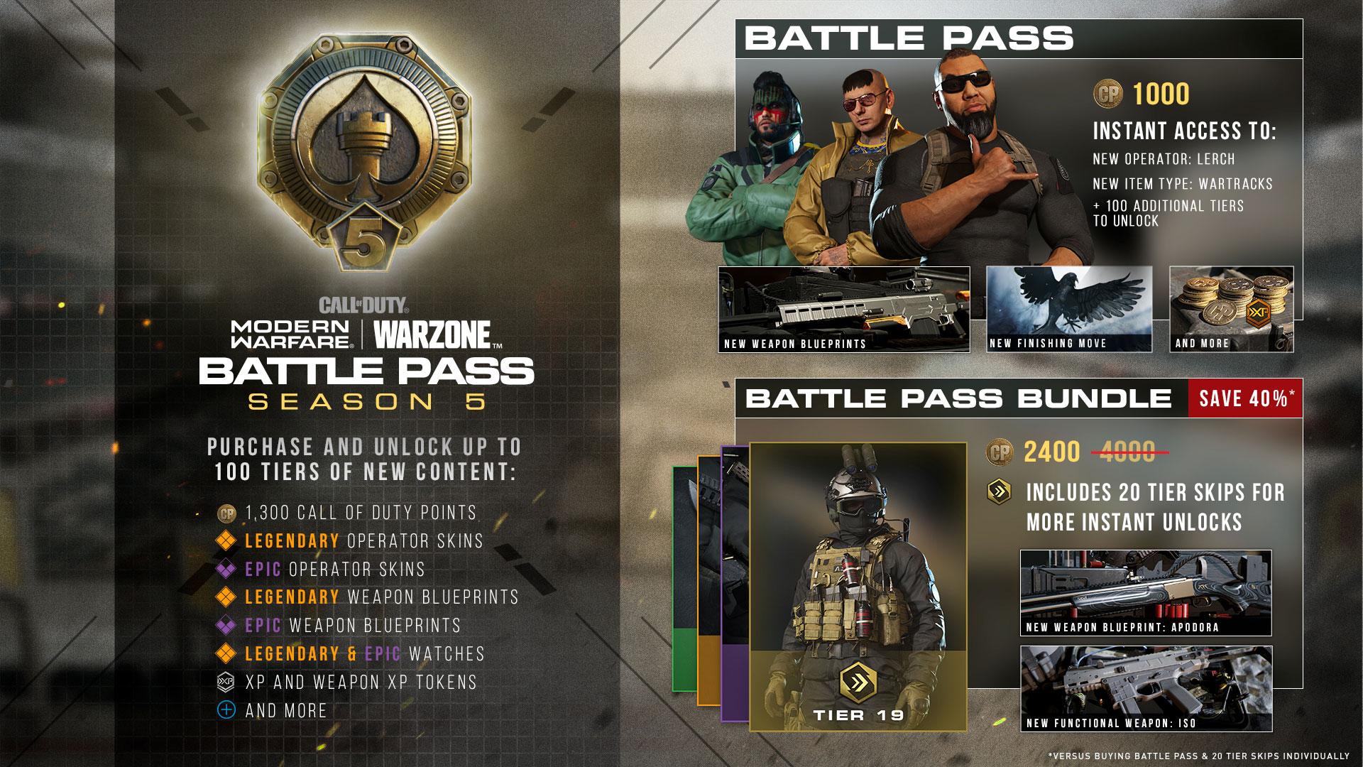The Modern Warfare Season Five Battle Pass Is Now Live