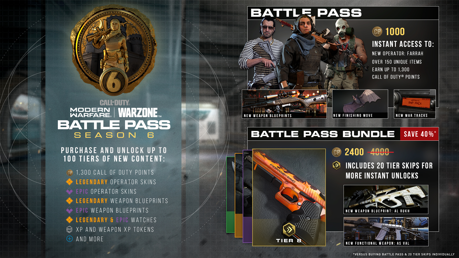 Call of Duty Modern Warfare Season 6 Battle Pass Bundle