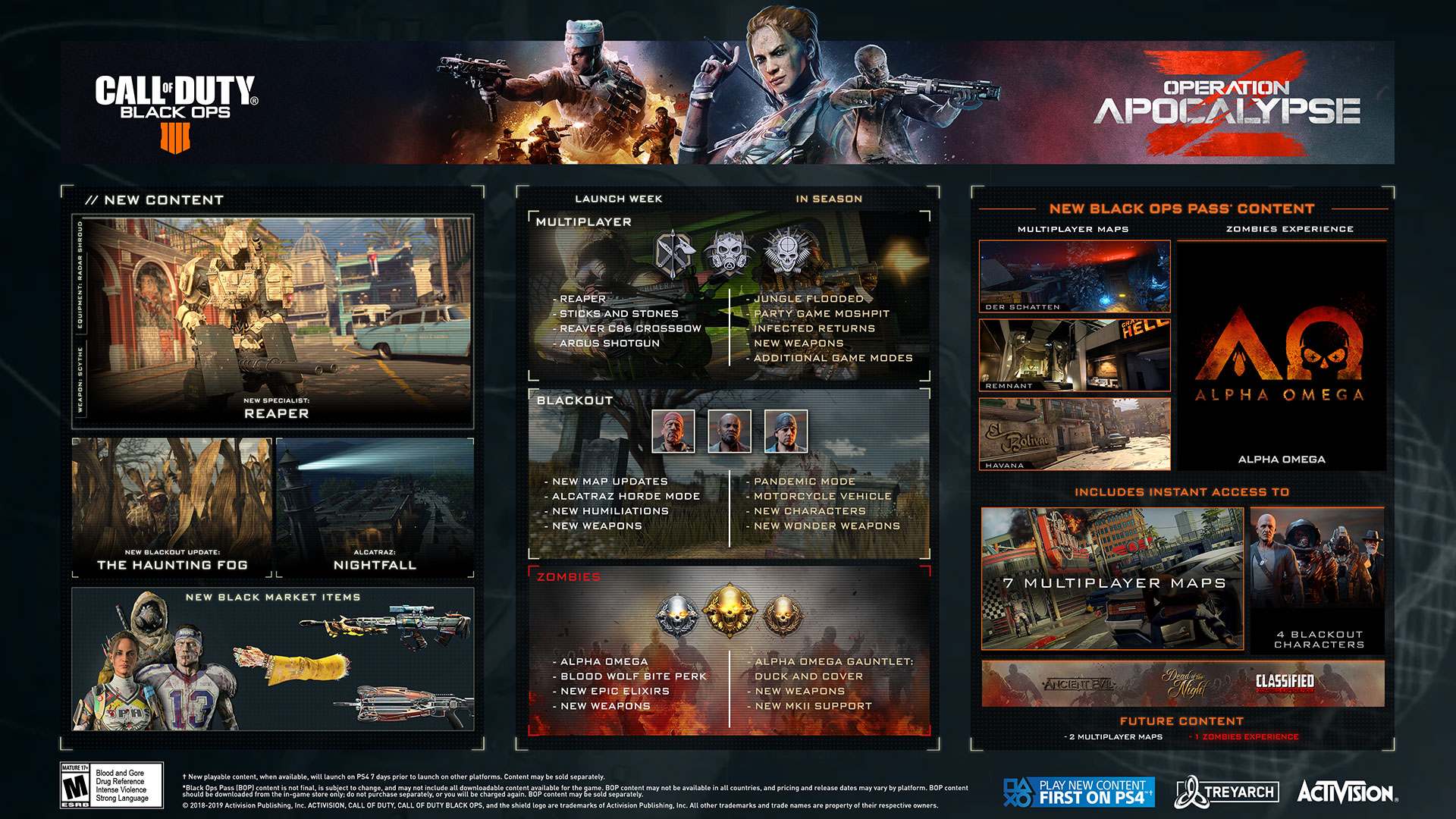 Announcing Call Of Duty Black Ops 4 S Operation Apocalypse Z Unleashed On The Playstation 4 On July 9