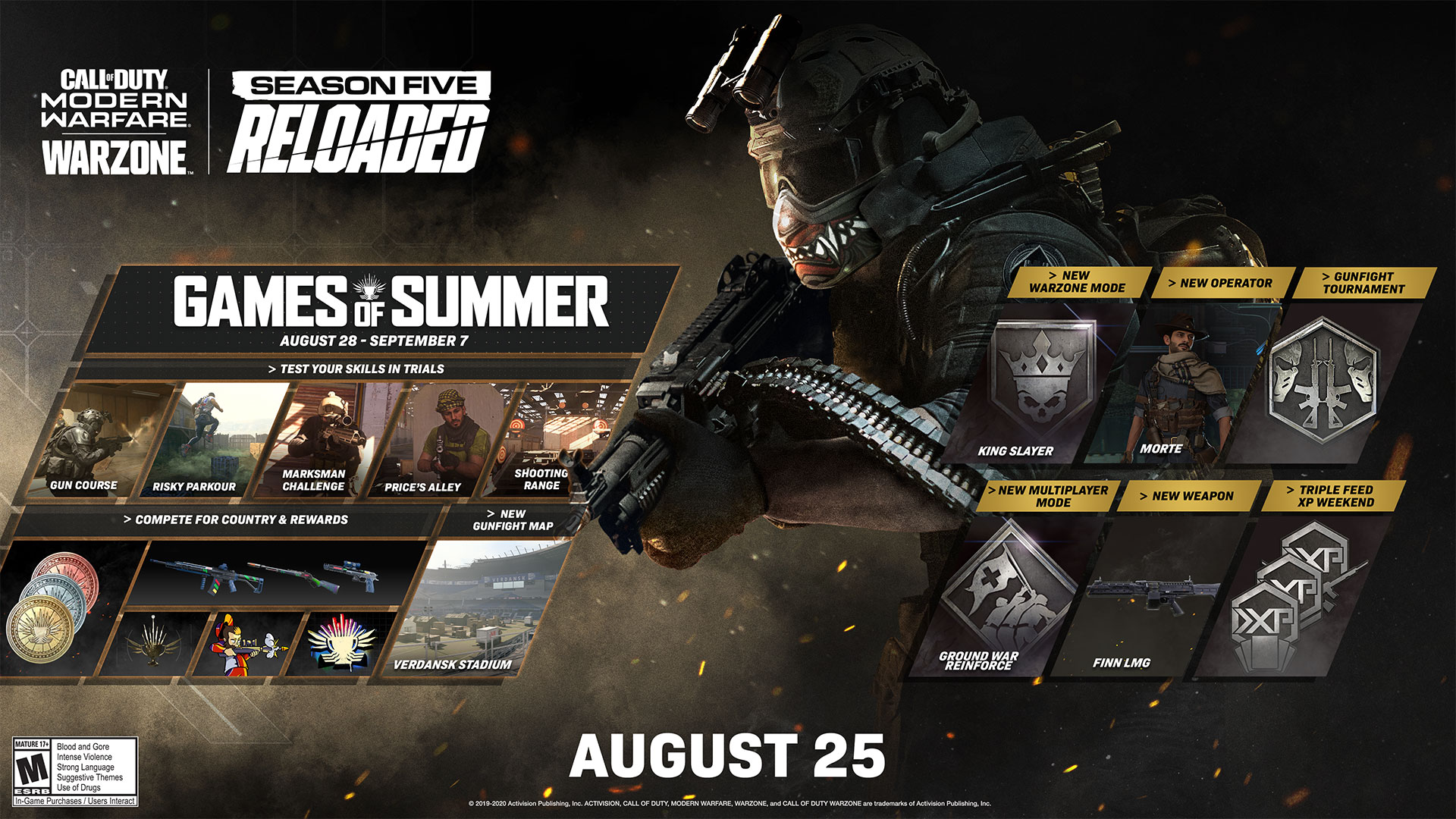 Warzone Season 5 Reloaded Live Release Date 1 27 Patch Notes Games Of Summer Road Map Weapons Maps Battle Pass Rewards Operators And Everything You Need To Know