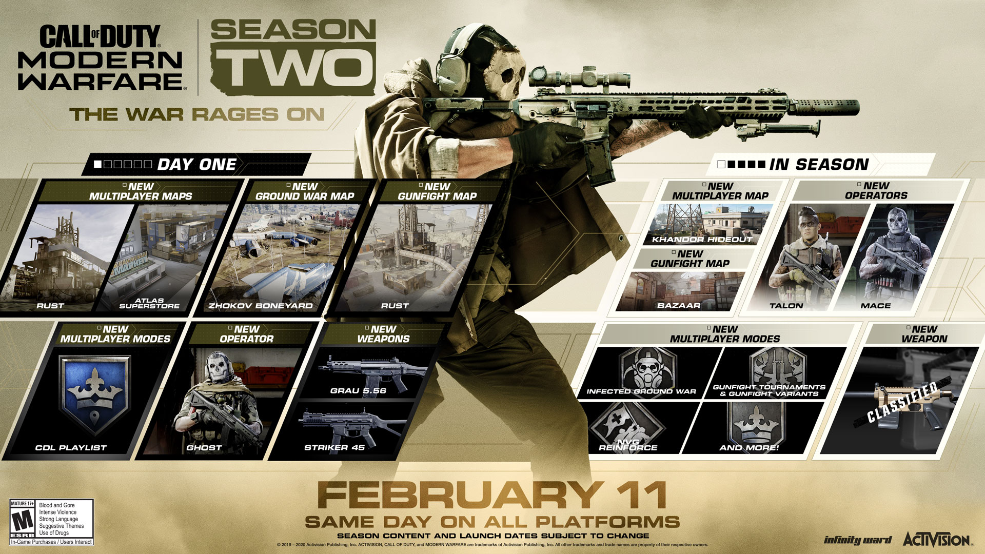 Season Two Launches In Call Of Duty Modern Warfare On February 11